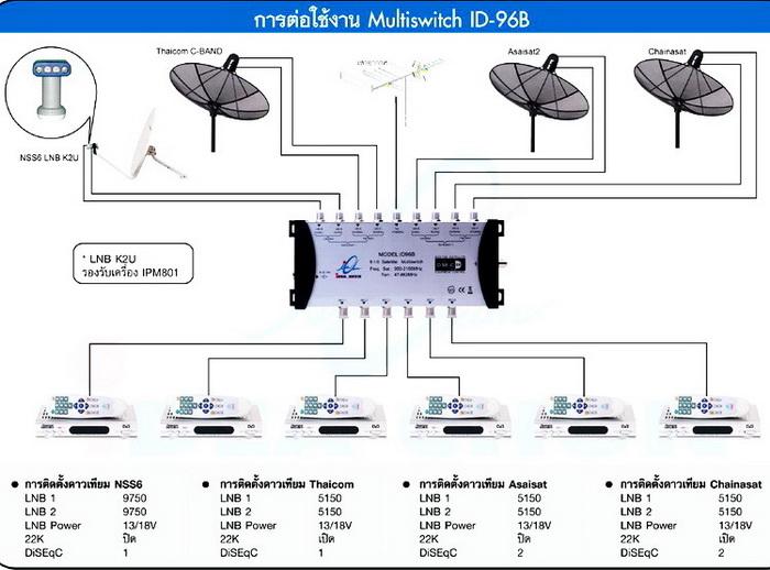 multi switch HISATTEL 9x6 HI-9x6B 3(1)